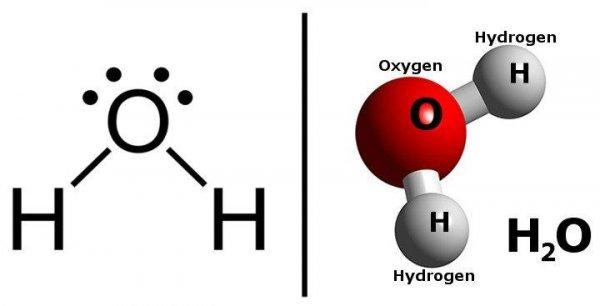 Μαθήματα Χημείας-Βιολογίας