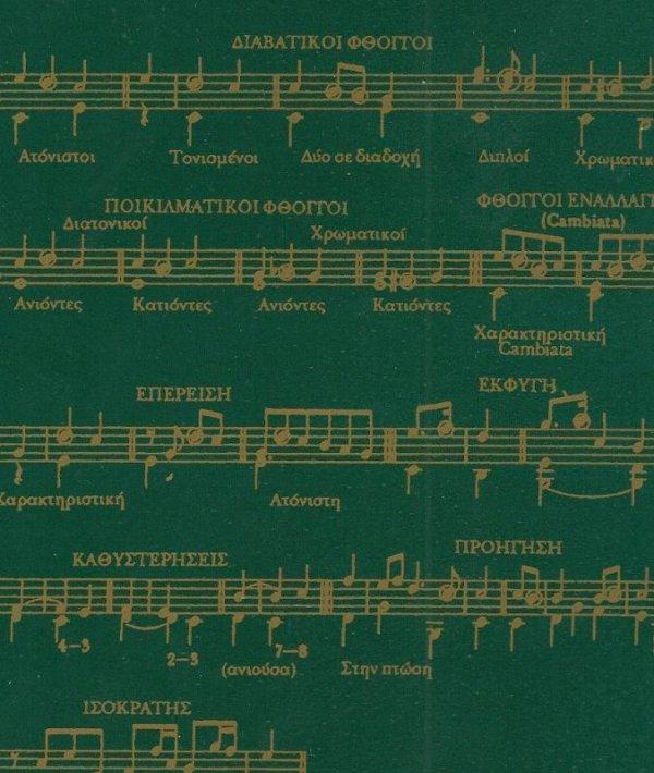 Μαθήματα Κλασικής Κιθάρας & Αρμονίας