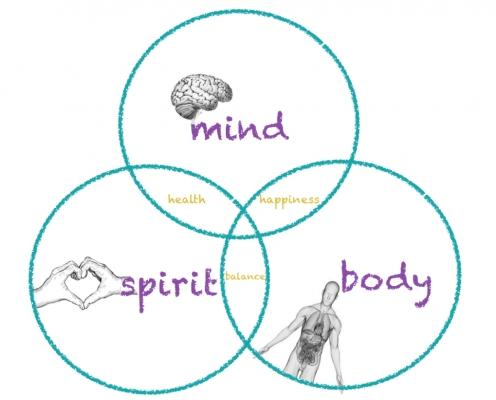 Body Mind Factory: ένας χώρος που θεραπεύει την ψυχή και το σώμα μας