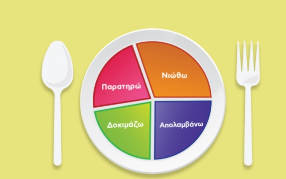 Γ.Ε.Λ.Α.: Ένα βιωματικό πρόγραμμα για τη βελτίωση της διατροφικής σου συμπεριφοράς