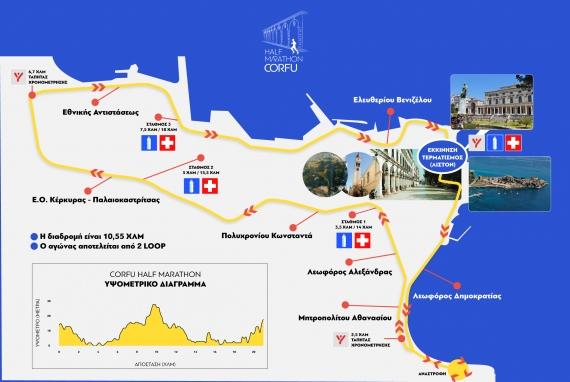 2ος Ημιμαραθώνιος της Κέρκυρας: ο ιδανικός προορισμός για διακοπές και αθλητισμό