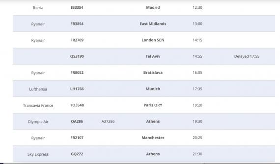 Πρώτες πτήσεις 2021 από Μαδρίτη και Τελ Αβίβ στην Κέρκυρα, 03 Ιουνίου 2021